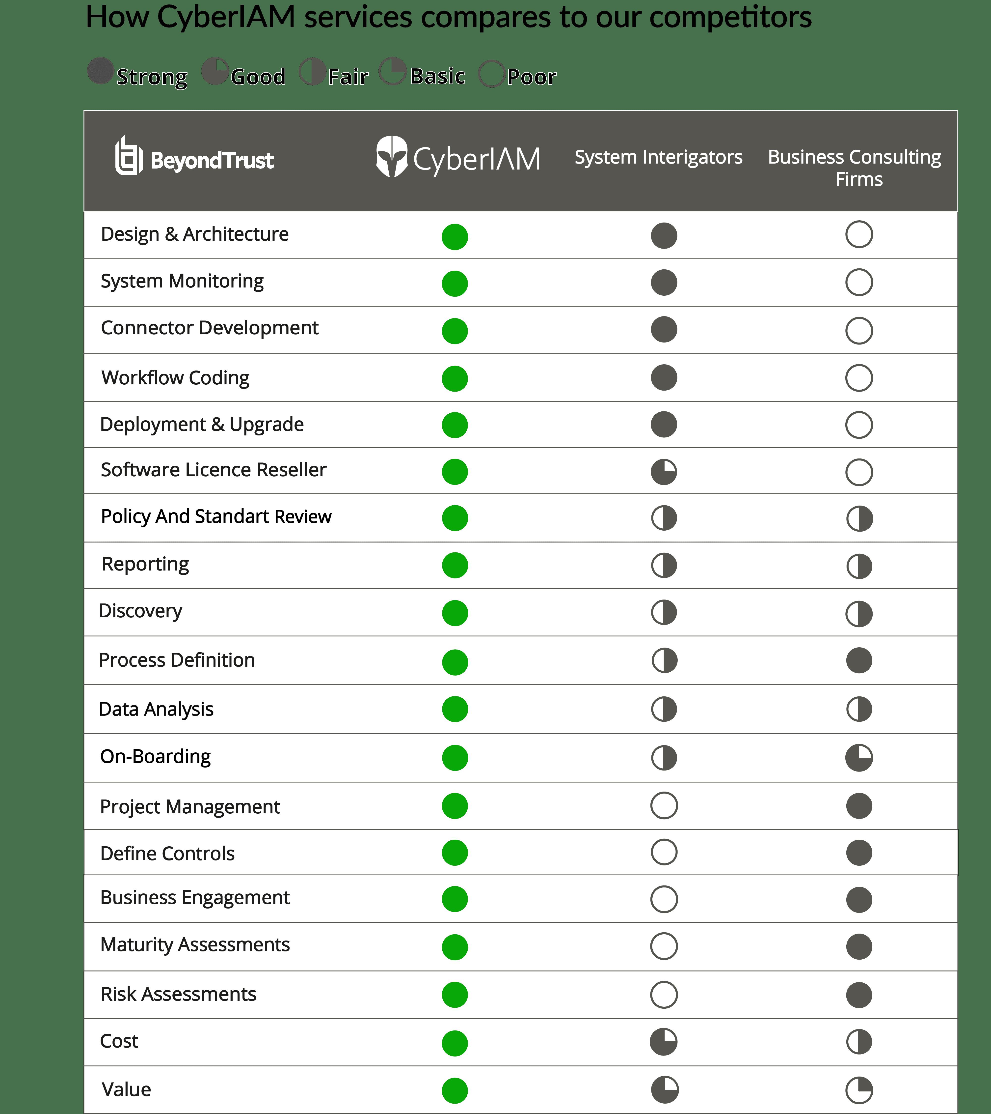 Comparison_beyondtrust-1