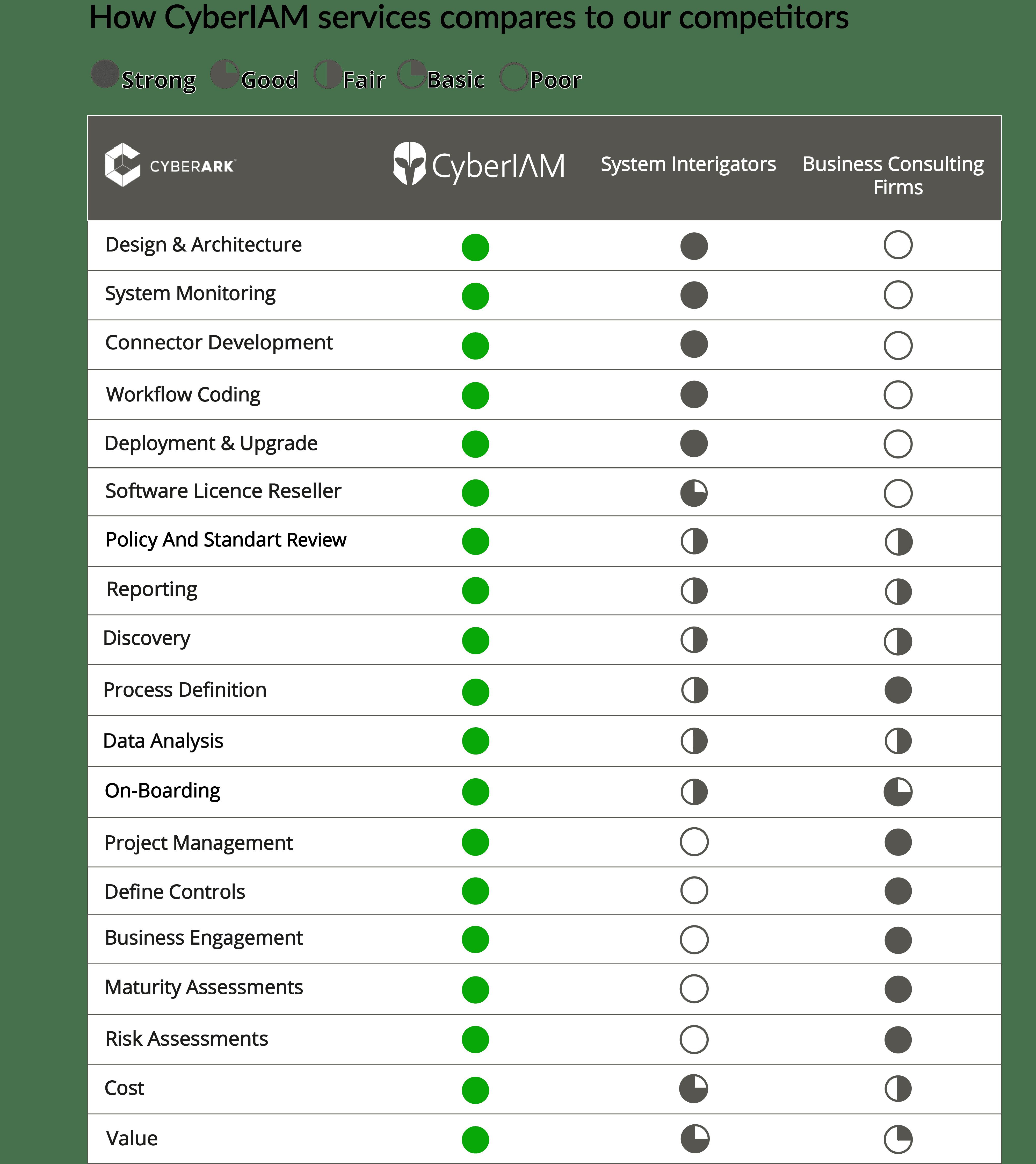 Comparison_cyberark-1