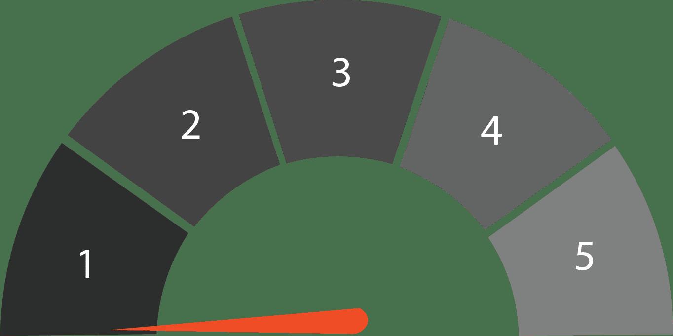 meter-0